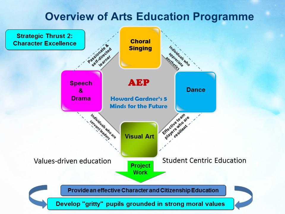 Overview of AEP.jpg